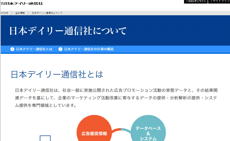日本デイリー企業情報