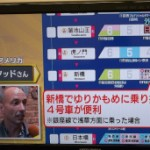 1/17(金) 日本テレビ「世界番付」放送