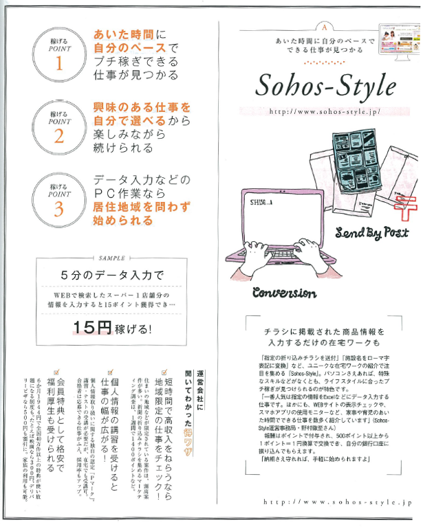 sohos-style