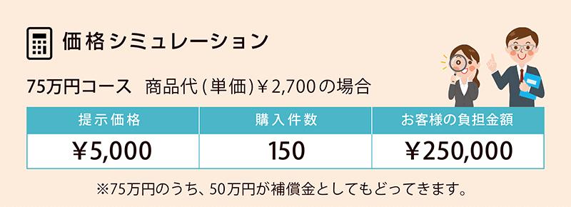 価格シミュレーション